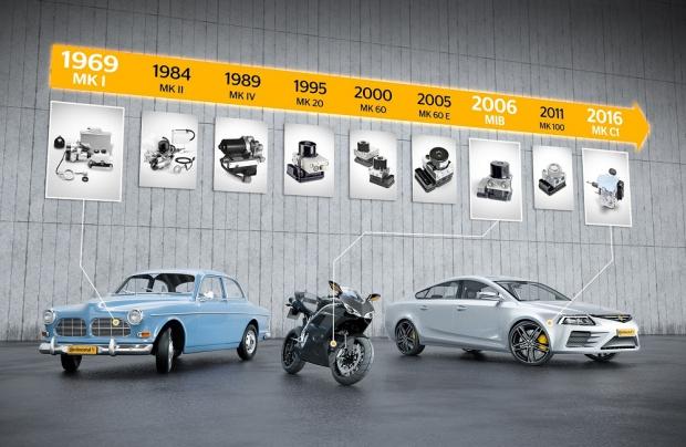 Auguri Continental per i 50 anni della tecnologia ABS!