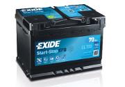 La carica di Exide Technologies per Fiat 500X e Jeep Renegade