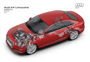 I motori delle nuove Audi A4 e A4 Avant