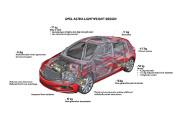 Nuova Opel Astra: ecco la sicurezza a bordo