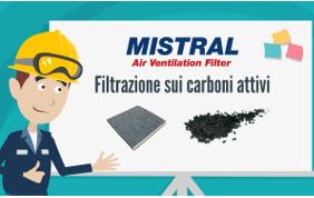 Filtro Mistral: Studiato in ogni piega!