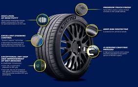 Straordinario il nuovo Michelin Pilot Sport 4 S