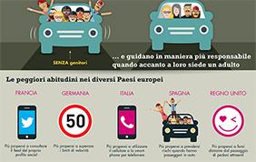 Incidenti stradali mortali: i giovani tra i più coinvolti