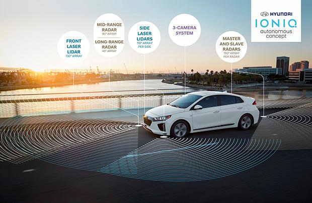 Hyundai NEXO, arriva il nuovo SUV a idrogeno: 600 km di autonomia